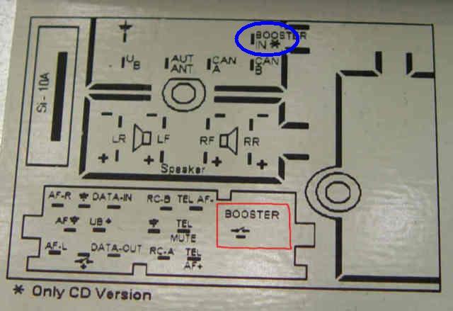 Bose Soundsystem