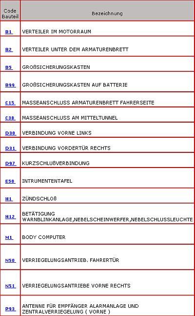 55_ARGT_Zentralverriegelung_Bauteile-002