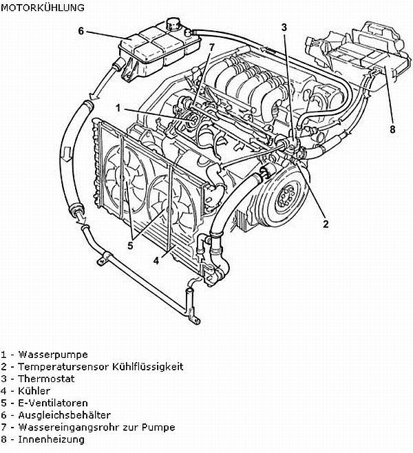 8_ARGT_Motorkuehlung001